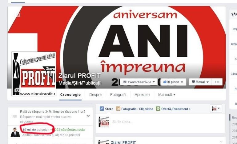 Ziarul PROFIT, lider detaşat al presei din Argeş şi pe Social Media – Astăzi am depăşit pragul de 40.000 fani pe facebook