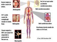 Diabetul - prevenit prin activitate fizică şi dietă sănătoasă
