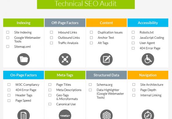 Iata ce contine un audit SEO gratuit de la Digital Metrics!