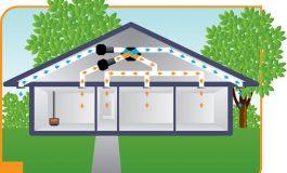 Ce trebuie sa stii despre sistemele de ventilatie pentru acasa?