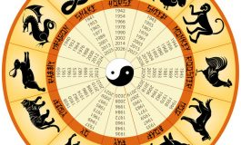 Horoscop 8 octombrie 2019