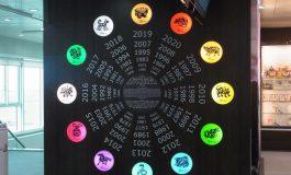 Zodiac CHINEZESC saptamanal 4-10 FEBRUARIE 2019