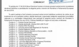 ULTIMA ORĂ ! DOCUMENT- S-a stabilit ordinea partidelor pe buletinul de vot la alegerile europarlamentare VEZI LISTA