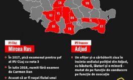 ALERTA ! Verificări şi la Poliția Argeş ! Argeşul, pe harta judeţelor cu şefi de Poliţie numiţi politic