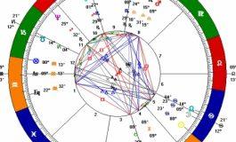 Horoscop 26 septembrie 2019