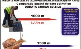 EXCLUSIV ! DEMONSTRAT: CJ ARGEŞ, MAI PUTUROS DECÂT UN MELC - Continuă bătaia de joc la reparaţiile drumului de Valea Danului iar melcul a luat avans 500 metri